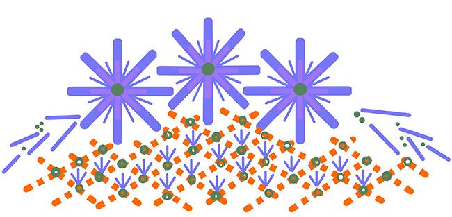 схемы для начинающих вышивать лентой, бесплатные схемы для вышивки лентами скачать, вышивка шелковыми лентами, вышивка лентой цветы, простые схемы вышивки лентой